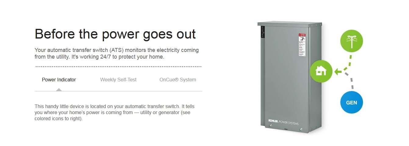 powerindicator